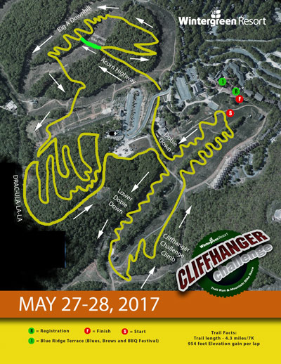 Summers End Trail Map